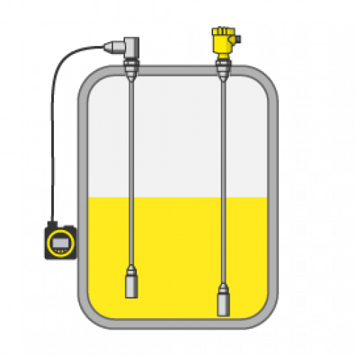 Products example pressure hydrostatic